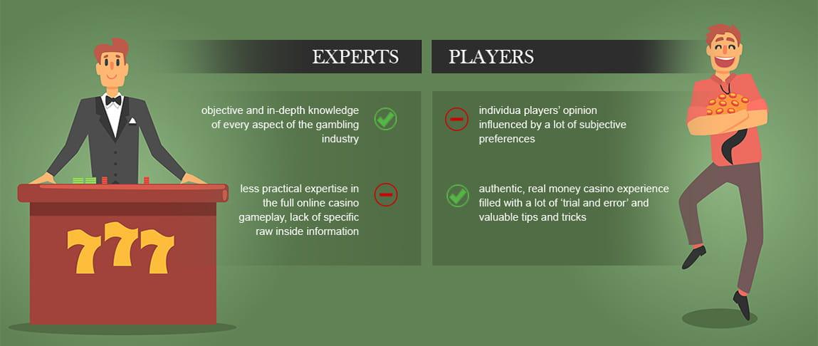 Das Quasar Gaming Casino - alles Bonus oder was?